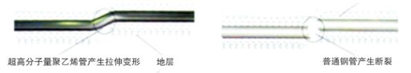 超高分子量聚乙烯管的抗冲击性能